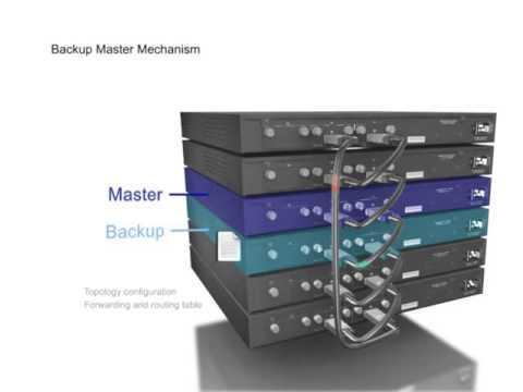 Stacking Con Gli Switch D-Link -  Minimizzare Il Downtime