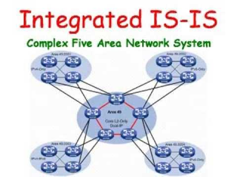 Cisco Routers:  Integrated IS-IS