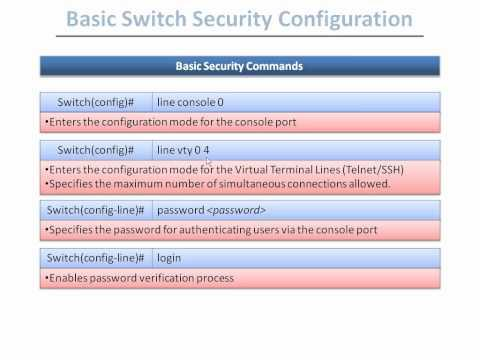 Introduction Cisco Switches