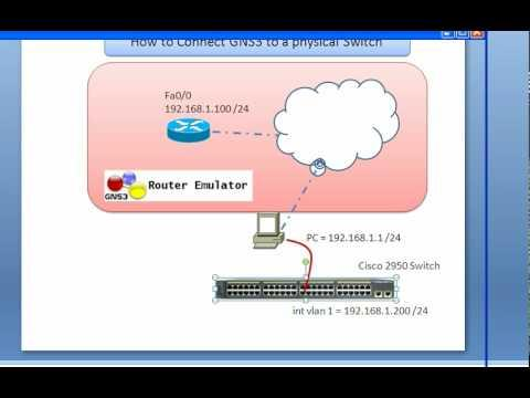 GNS3 - How To Connect GNS3 To A Real Router Or Switch And To The Internet