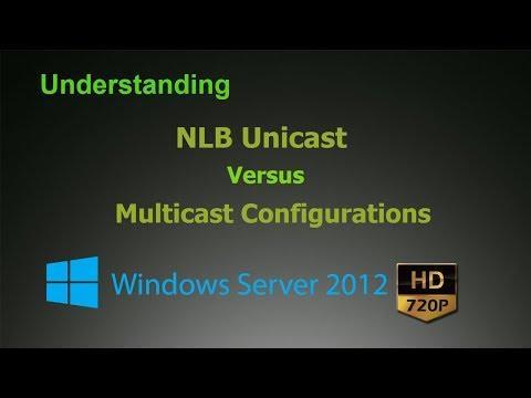 Understanding NLB Unicast Versus Multicast Configurations.