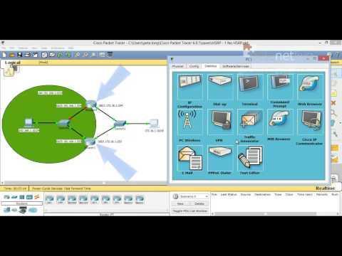 Cisco Routers - Configuring HSRP